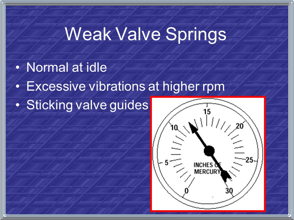 Weak Valve Springs Normal at idle Excessive vibrations at higher rpm Sticking valve guides