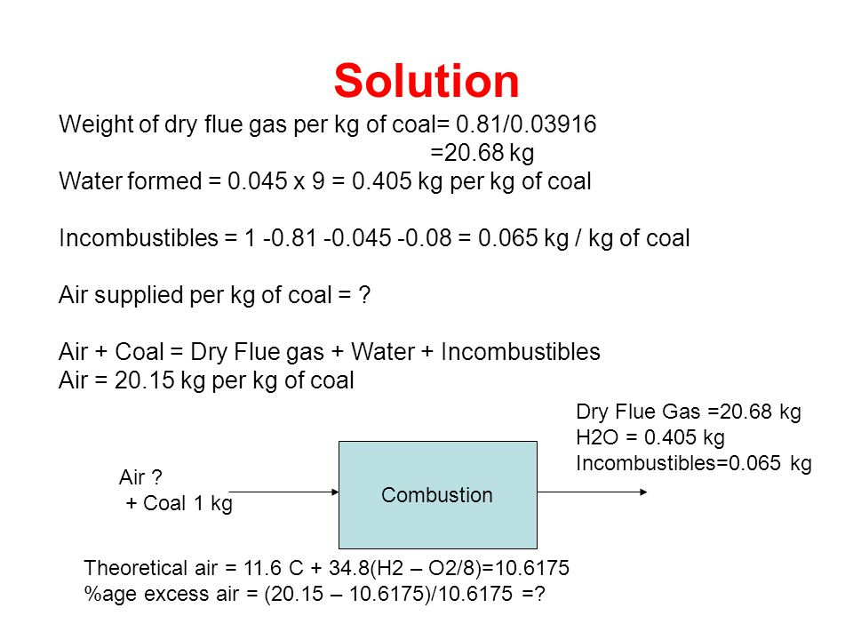 Solution Weight of dry flue gas per kg of coal= 0.81/0.03916 =20.68 kg Water formed = 0.045 x 9 = 0.405 kg per kg of coal Incombustibles = 1 -0.81 -0.