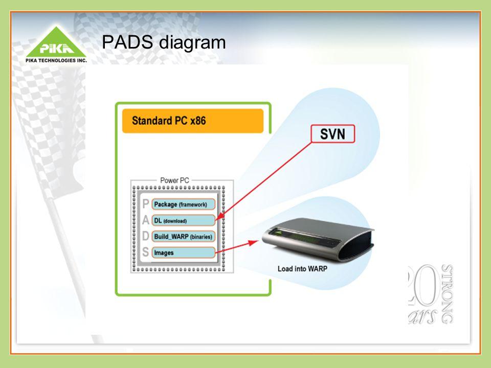 PADS diagram