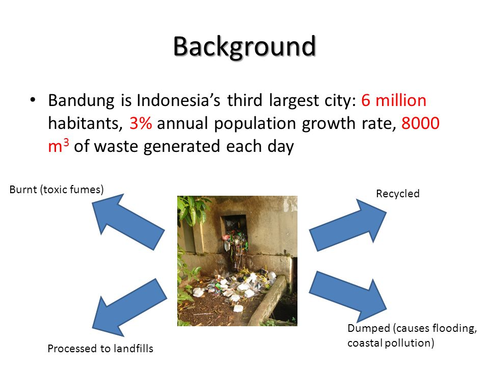 Background Bandung is Indonesia's third largest city: 6 million habitants, 3% annual population growth rate, 8000 m 3 of waste generated each day Processed to landfills Burnt (toxic fumes) Dumped (causes flooding, coastal pollution) Recycled