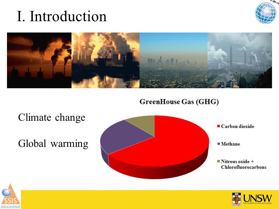 I. Introduction Climate change Global warming