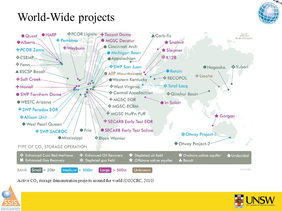 World-Wide projects Active CO 2 storage demonstration projects around the world (CO2CRC, 2010)