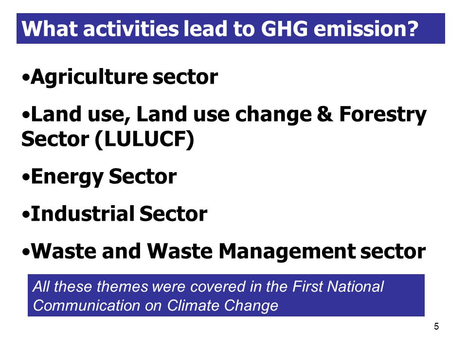 5 What activities lead to GHG emission.