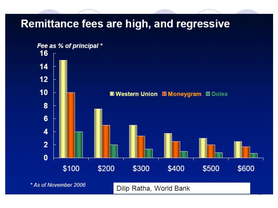 18 Dilip Ratha, World Bank