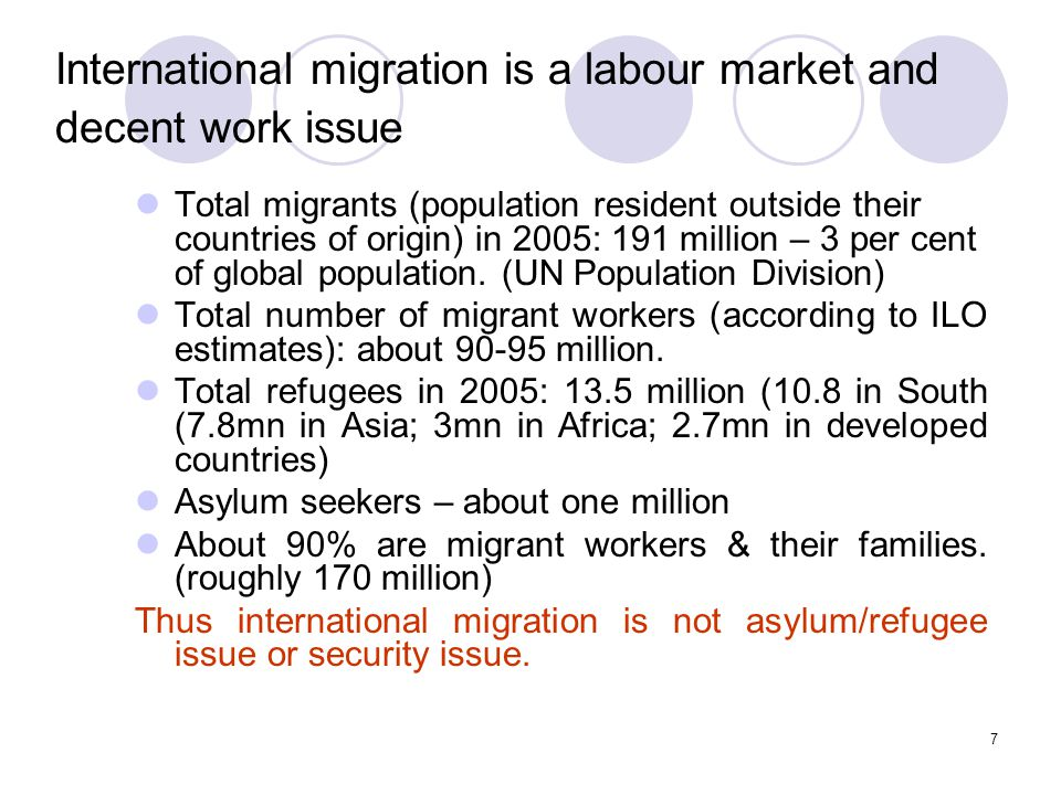7 International migration is a labour market and decent work issue Total migrants (population resident outside their countries of origin) in 2005: 191