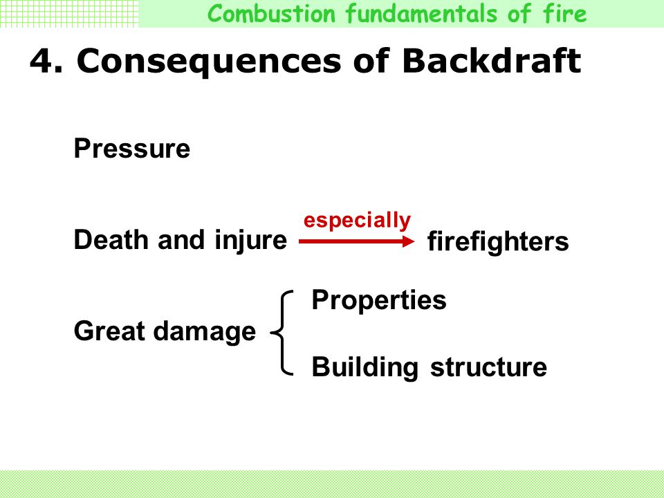 Combustion fundamentals of fire 1. Definition of backdraft 2. Formation of backdraft 3. Necessary Conditions for Backdraft 4. Consequences of Backdraf