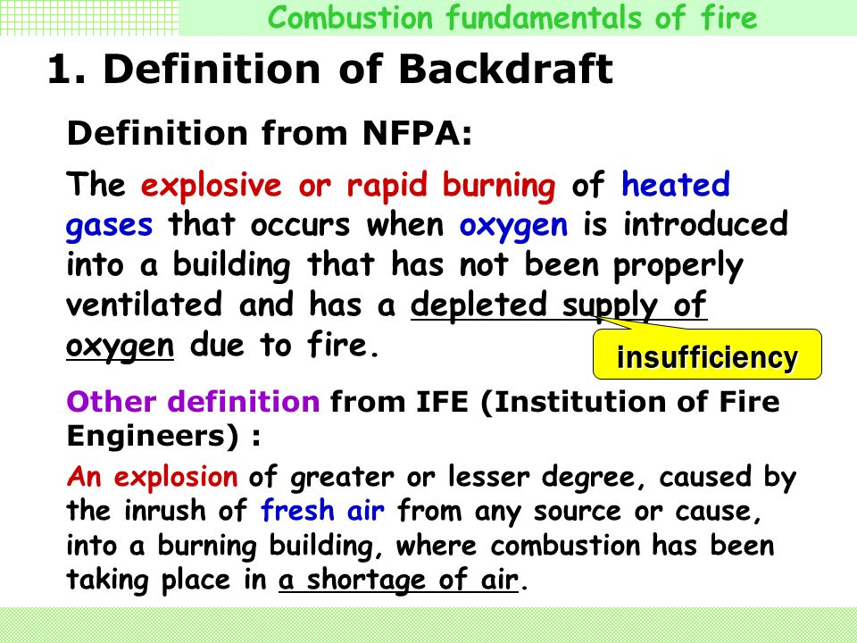 Combustion fundamentals of fire 1.Definition of backdraft 2.