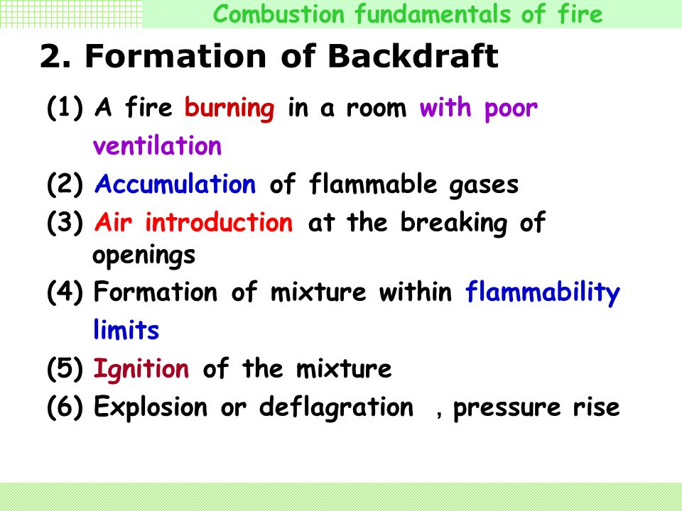 Combustion fundamentals of fire Limited ventilation can lead to a fire in a compartment producing fire gases containing significant proportions of par
