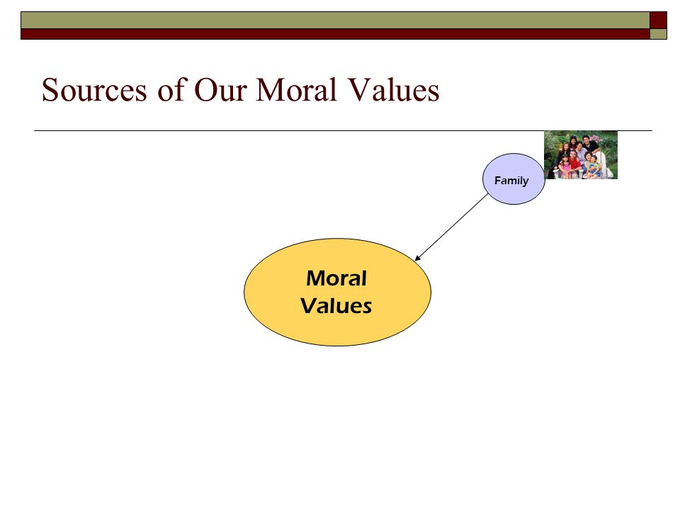 Sources of Our Moral Values Family Moral Values