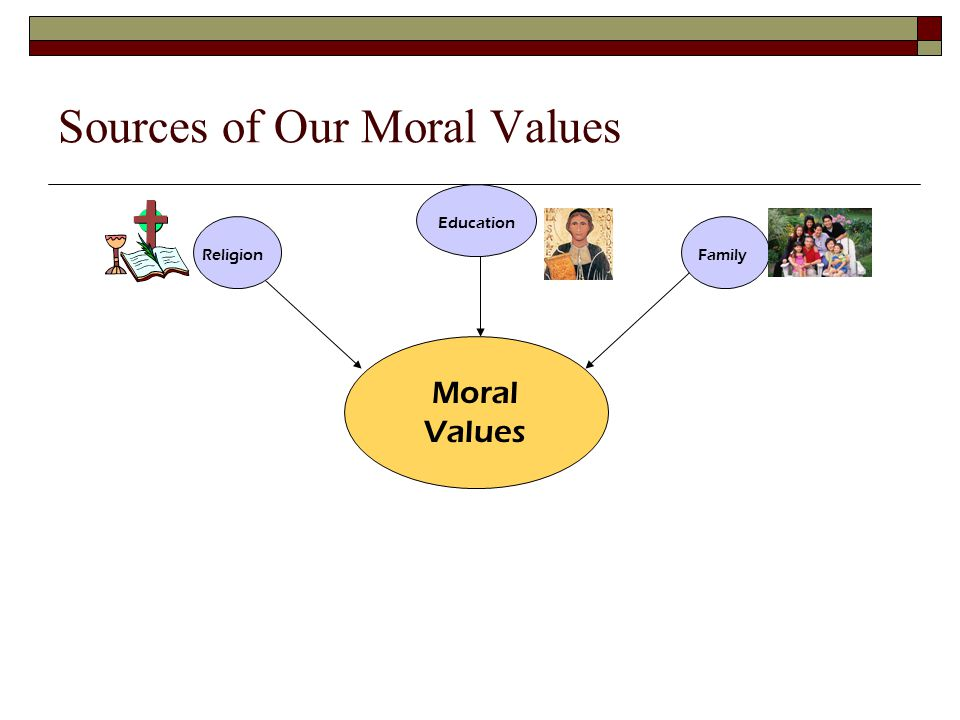 The Purpose of Morality  Both of these conceptions of morality are appropriate at different times in life.