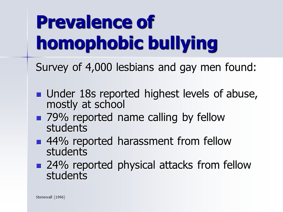 Stonewall (1996) Prevalence of homophobic bullying Survey of 4,000 lesbians and gay men found: Under 18s reported highest levels of abuse, mostly at school Under 18s reported highest levels of abuse, mostly at school 79% reported name calling by fellow students 79% reported name calling by fellow students 44% reported harassment from fellow students 44% reported harassment from fellow students 24% reported physical attacks from fellow students 24% reported physical attacks from fellow students