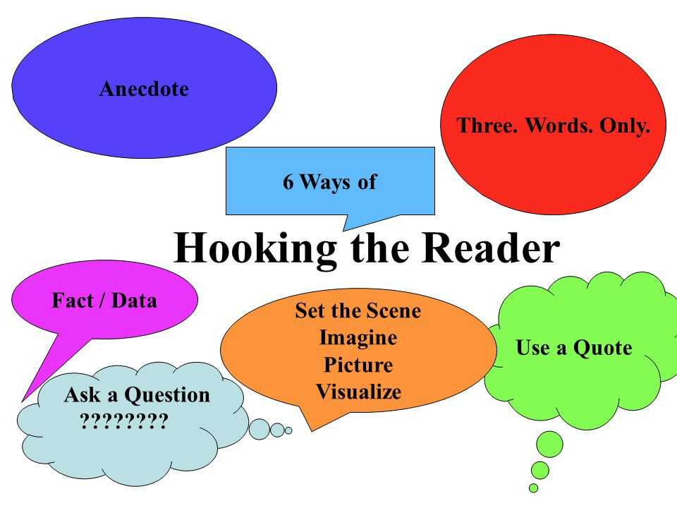 Hooking the Reader Ask a Question ???????. Anecdote Three.