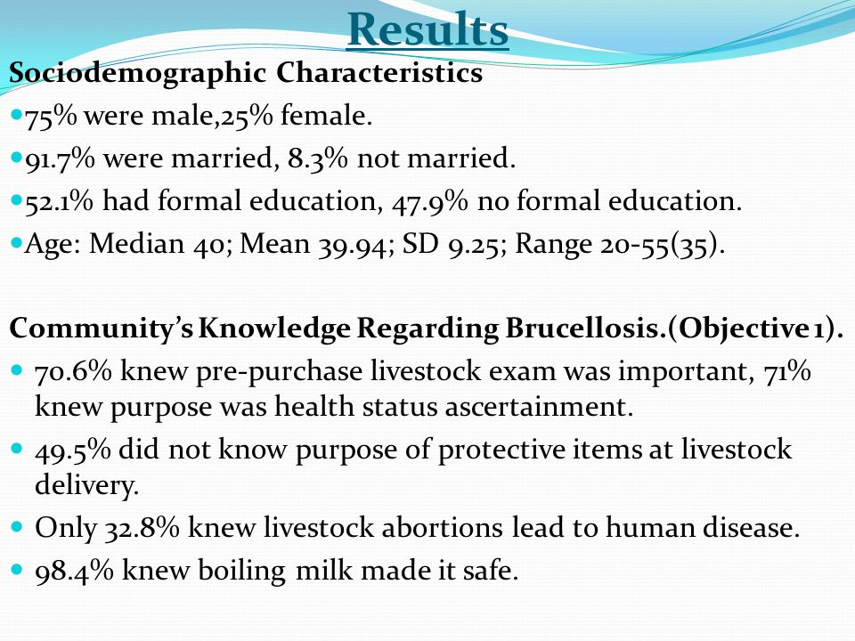 Results Sociodemographic Characteristics 75% were male,25% female.