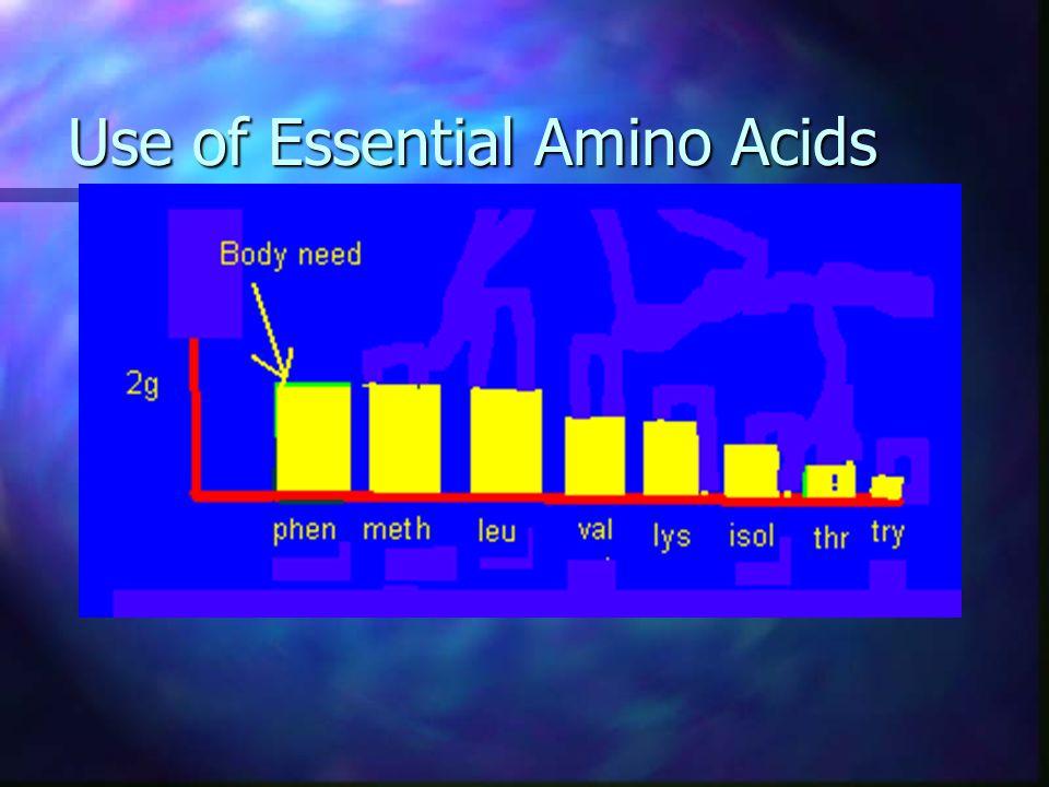 Use of Essential Amino Acids