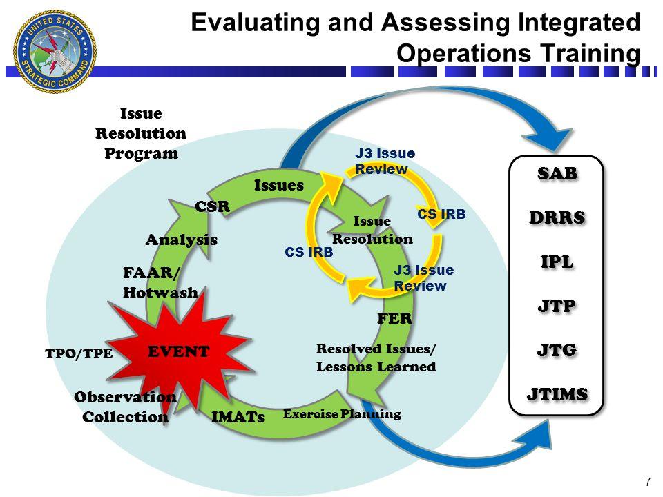 7 SAB DRRS IPL JTP JTG JTIMS SAB DRRS IPL JTP JTG JTIMS EVENT Issue Resolution Program CS IRB J3 Issue Review J3 Issue Review Issues Issue Resolution