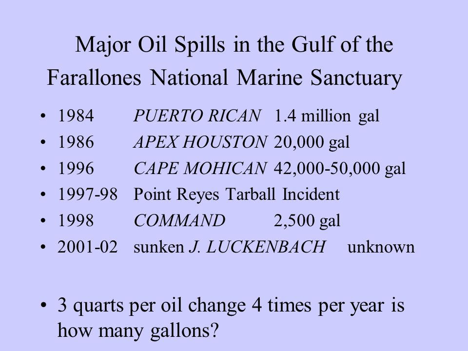 Major Oil Spills in the Gulf of the Farallones National Marine Sanctuary 1984PUERTO RICAN1.4 million gal 1986APEX HOUSTON20,000 gal 1996CAPE MOHICAN42