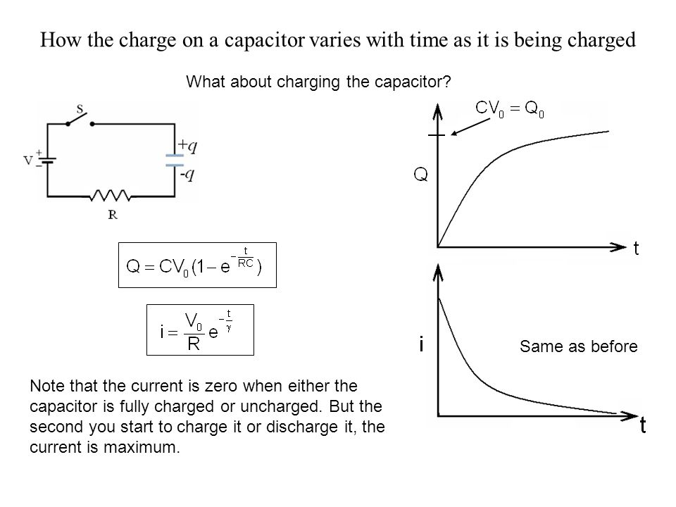 How the charge on a capacitor varies with time as it is being charged What about charging the capacitor? Same as before Note that the current is zero