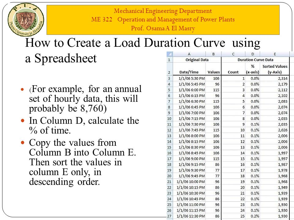 Mechanical Engineering Department ME 322 Operation and Management of Power Plants Prof. Osama A El Masry How to Create a Load Duration Curve using a S