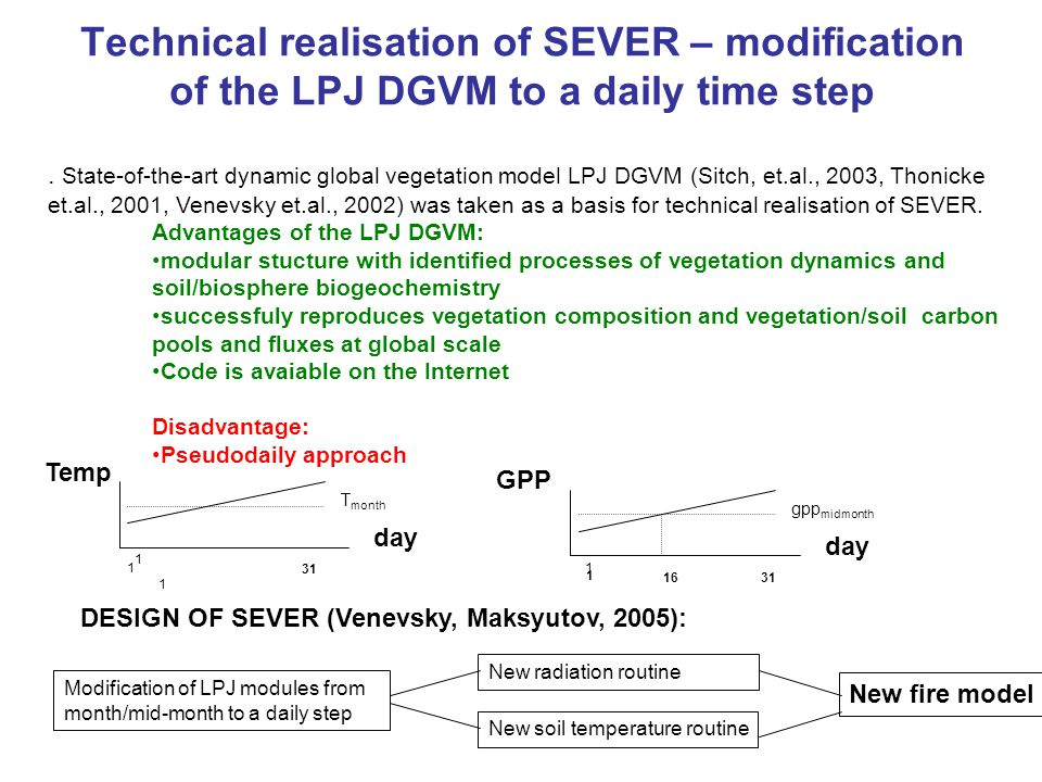 Technical realisation of SEVER – modification of the LPJ DGVM to a daily time step.