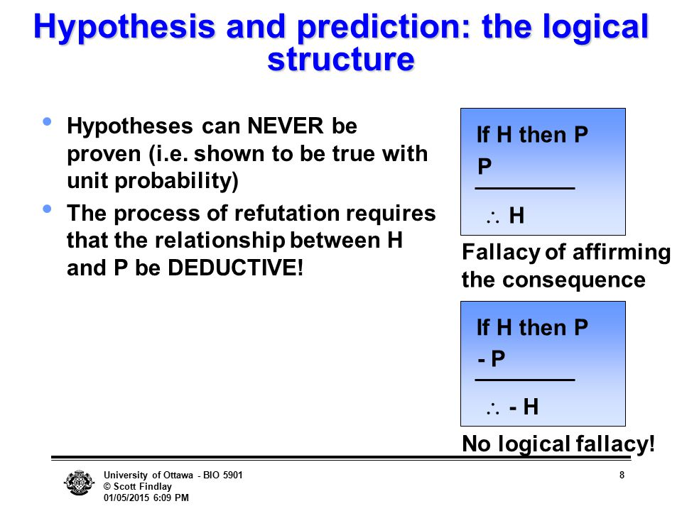 University of Ottawa - BIO 5901 © Scott Findlay 01/05/2015 6:10 PM 8 Hypothesis and prediction: the logical structure Hypotheses can NEVER be proven (