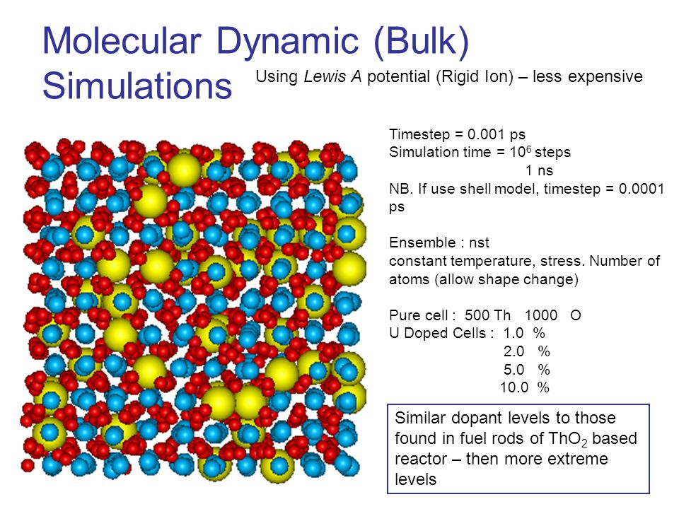 Molecular Dynamic (Bulk) Simulations Timestep = 0.001 ps Simulation time = 10 6 steps 1 ns NB.