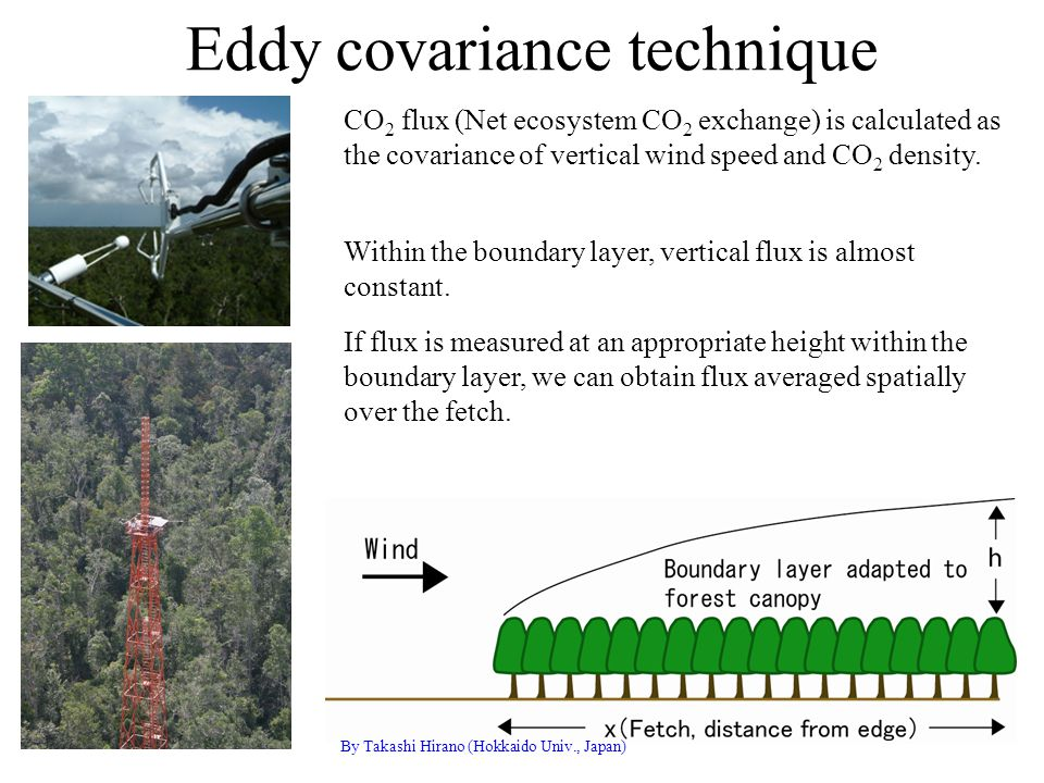 Eddy covariance technique Within the boundary layer, vertical flux is almost constant.