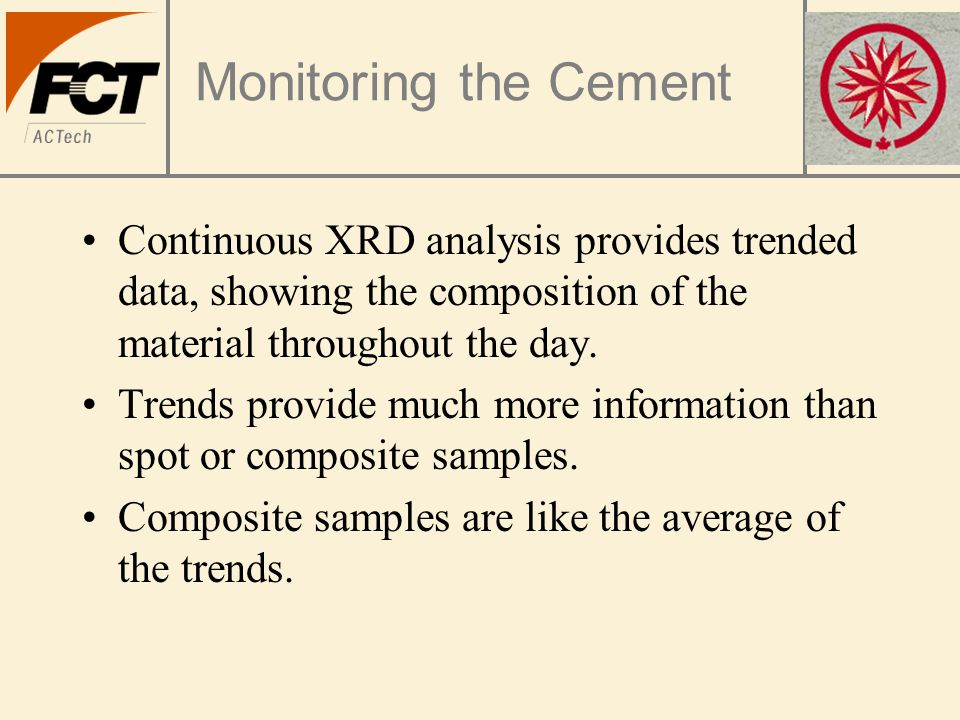 Monitoring the Cement Continuous XRD analysis provides trended data, showing the composition of the material throughout the day.