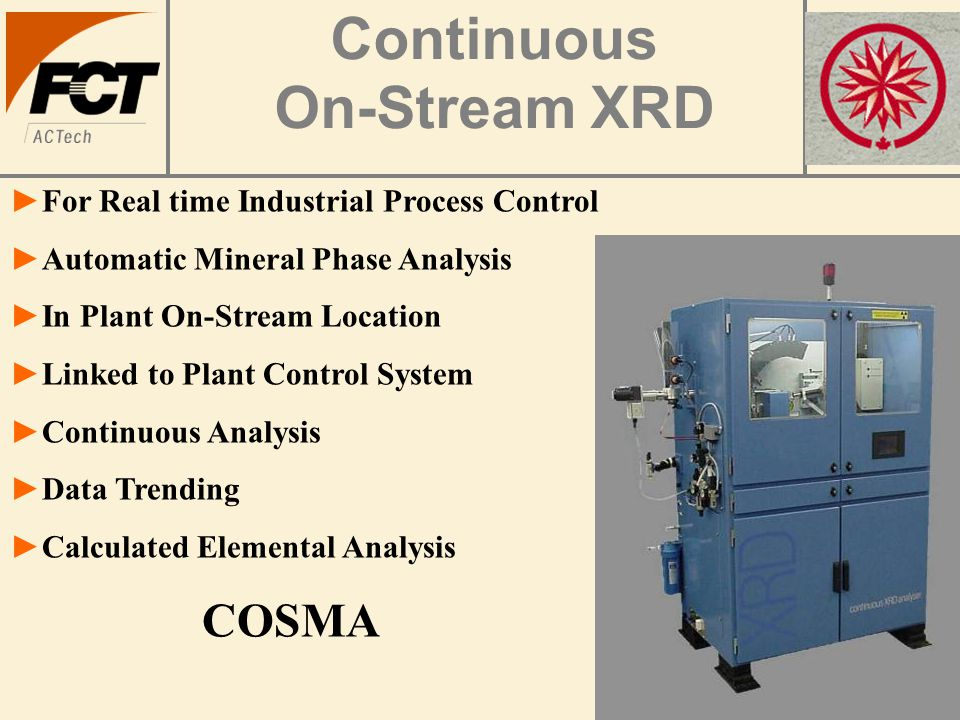 Rietveld quantitative analysis ►Automatic Mineral Phase Analysis ►Parameters optimised for the plant conditions ►Most parameters are fixed for continuous analysis ►Data sets analysed as rolling average every minute ►Accurate analysis obtained – verified by tests on known samples and shift samples (eg.