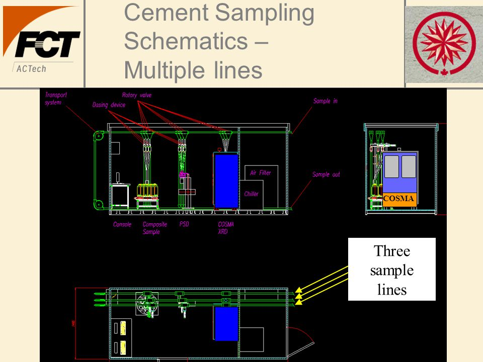 Continuous Material Analysis for cement production