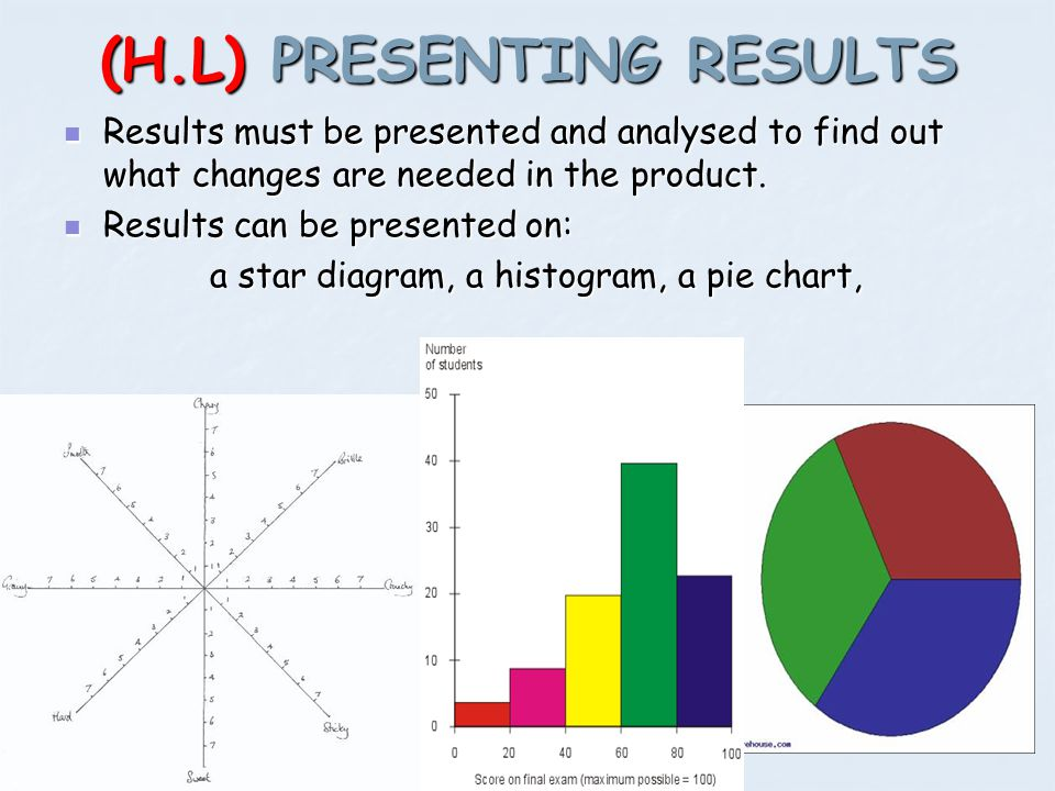 (H.L) PRESENTING RESULTS Results must be presented and analysed to find out what changes are needed in the product. Results must be presented and anal