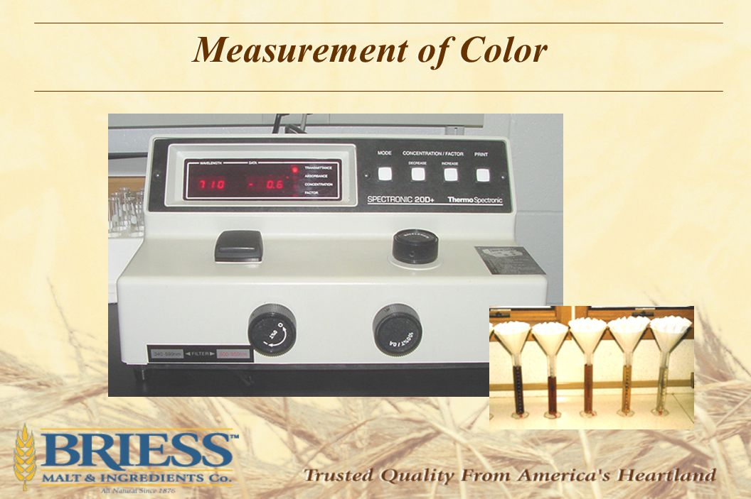 Measurement of Color
