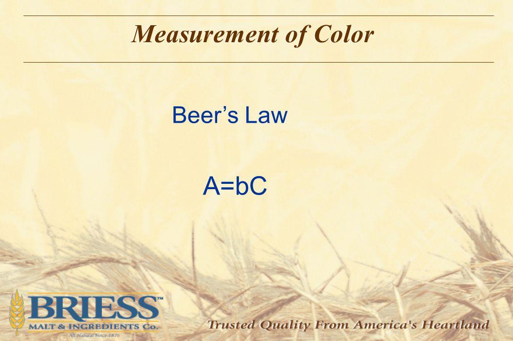 Measurement of Color Color / Solids Ratio Solids(S.G.)ColorColor/Solids 10 P (1.040) 2 Lov0.2 20 P (1.083) 4 Lov0.2 30 P (1.130) 6 Lov0.2 80 P (1.378)16 Lov0.2 98 P (dry)20 Lov0.2