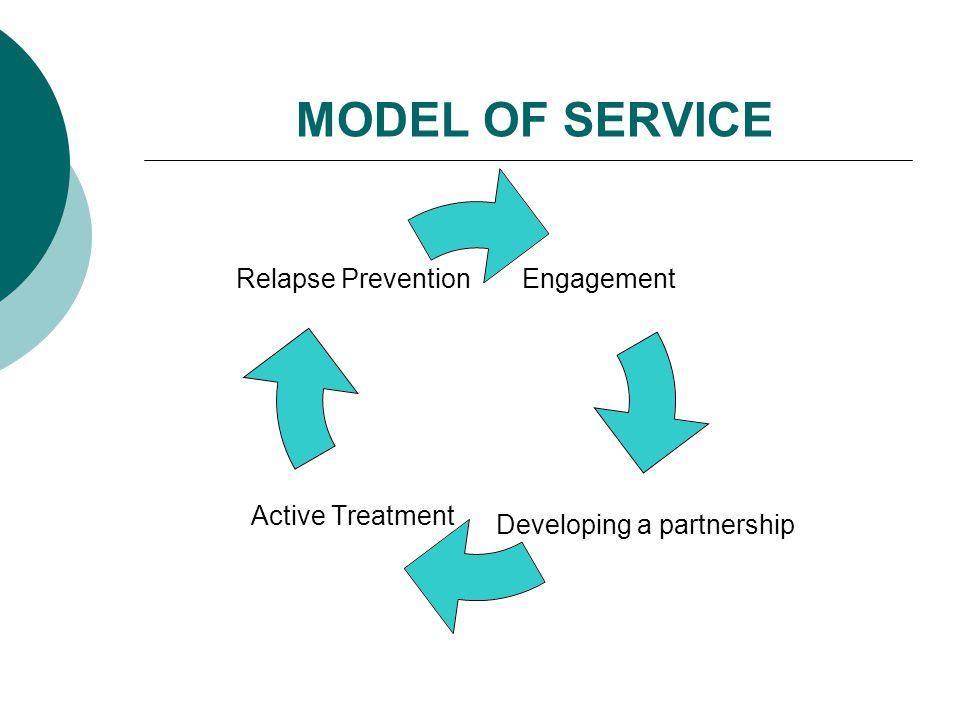 MODEL OF SERVICE Engagement Developing a partnership Active Treatment Relapse Prevention