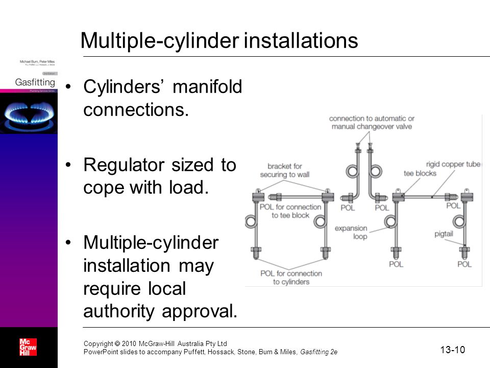Multiple-cylinder installations Cylinders' manifold connections.