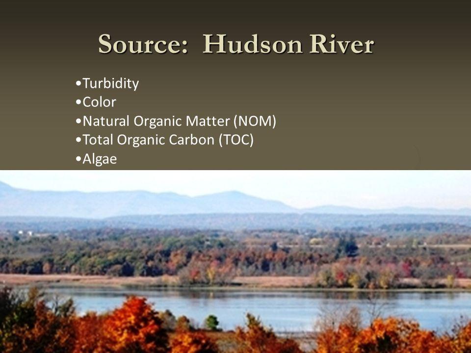 Source: Hudson River Turbidity Color Natural Organic Matter (NOM) Total Organic Carbon (TOC) Algae