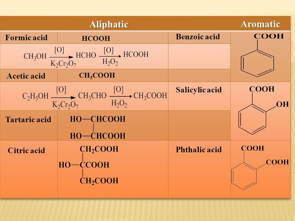 HCOOH CH 3 COOH Aromatic Aliphatic Formic acid Acetic acid Tartaric acid Citric acid Benzoic acid Salicylic acid Phthalic acid