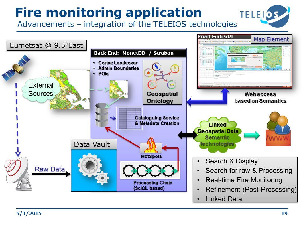Cataloguing Service & Metadata Creation Processing Chain (SciQL based) HotSpots Back End: MonetDB / Strabon 5/1/201519 Fire monitoring application Adv
