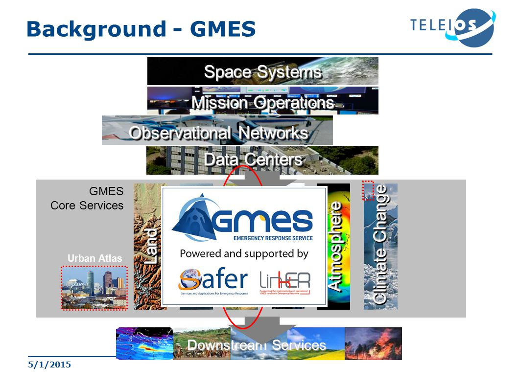 GMES Core Services Observational Networks Space Systems Emergency Resp.