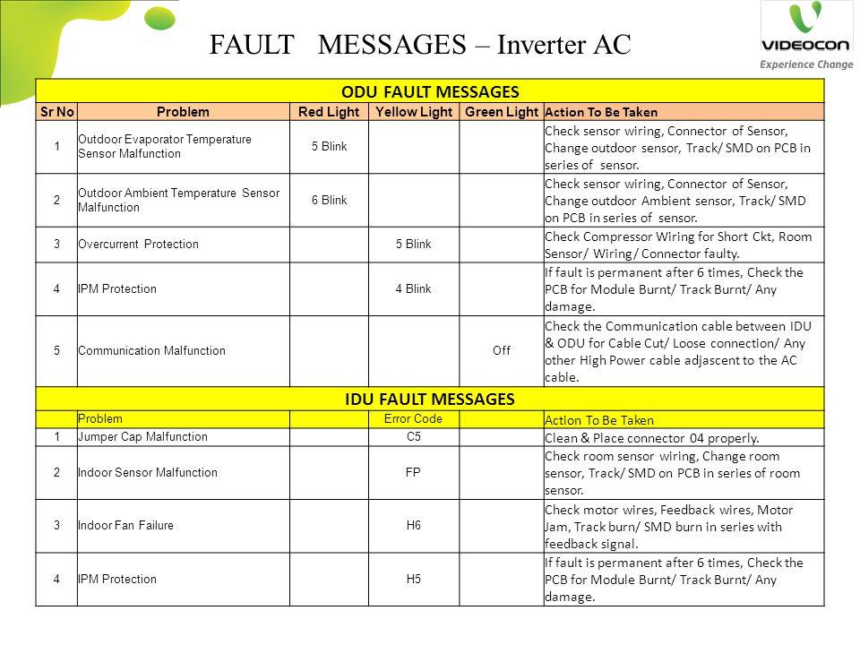 FAULT MESSAGES – Inverter AC ODU FAULT MESSAGES Sr NoProblemRed LightYellow LightGreen Light Action To Be Taken 1 Outdoor Evaporator Temperature Senso