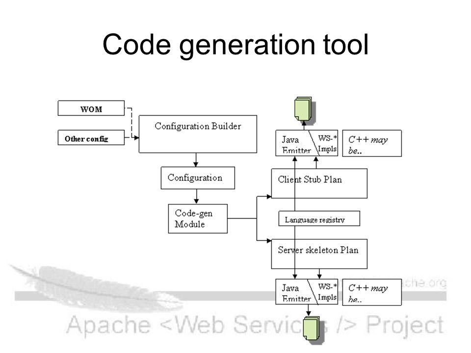 Code generation tool