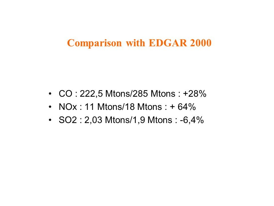 Comparison with EDGAR 2000 CO : 222,5 Mtons/285 Mtons : +28% NOx : 11 Mtons/18 Mtons : + 64% SO2 : 2,03 Mtons/1,9 Mtons : -6,4%
