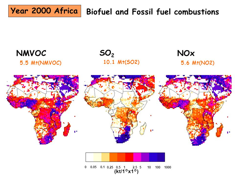 Biofuel and Fossil fuel combustions Year 2000 Africa NMVOC 5.5 Mt(NMVOC) NOx 5.6 Mt(NO2) SO 2 10.1 Mt(SO2) 0 1000 100 (kt/1°x1°) 0.1 0.2510 52.51 0.5 0.05
