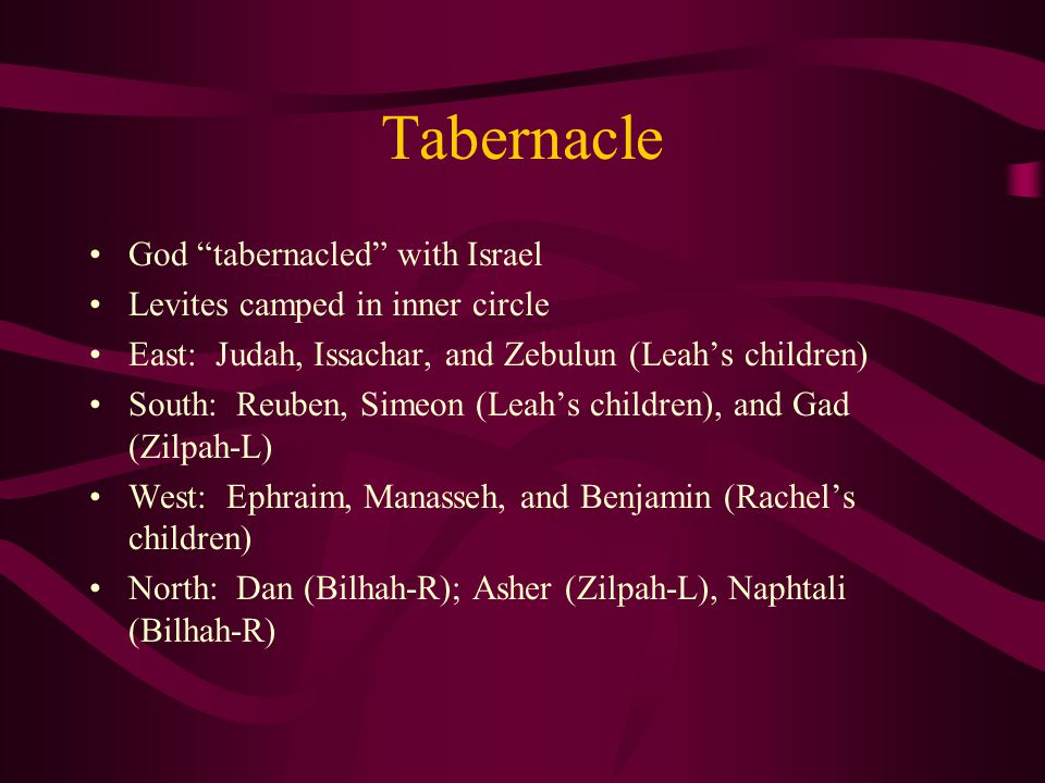 Tabernacle God tabernacled with Israel Levites camped in inner circle East: Judah, Issachar, and Zebulun (Leah's children) South: Reuben, Simeon (Leah's children), and Gad (Zilpah-L) West: Ephraim, Manasseh, and Benjamin (Rachel's children) North: Dan (Bilhah-R); Asher (Zilpah-L), Naphtali (Bilhah-R)