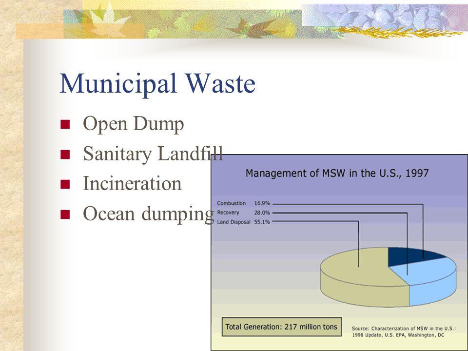 Municipal Waste Open Dump Sanitary Landfill Incineration Ocean dumping