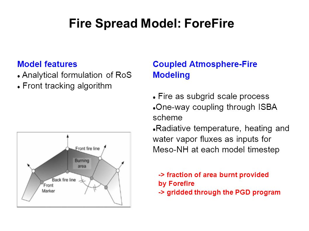 Fire Spread Model: ForeFire Model features Analytical formulation of RoS Front tracking algorithm Coupled Atmosphere-Fire Modeling Fire as subgrid scale process One-way coupling through ISBA scheme Radiative temperature, heating and water vapor fluxes as inputs for Meso-NH at each model timestep -> fraction of area burnt provided by Forefire -> gridded through the PGD program