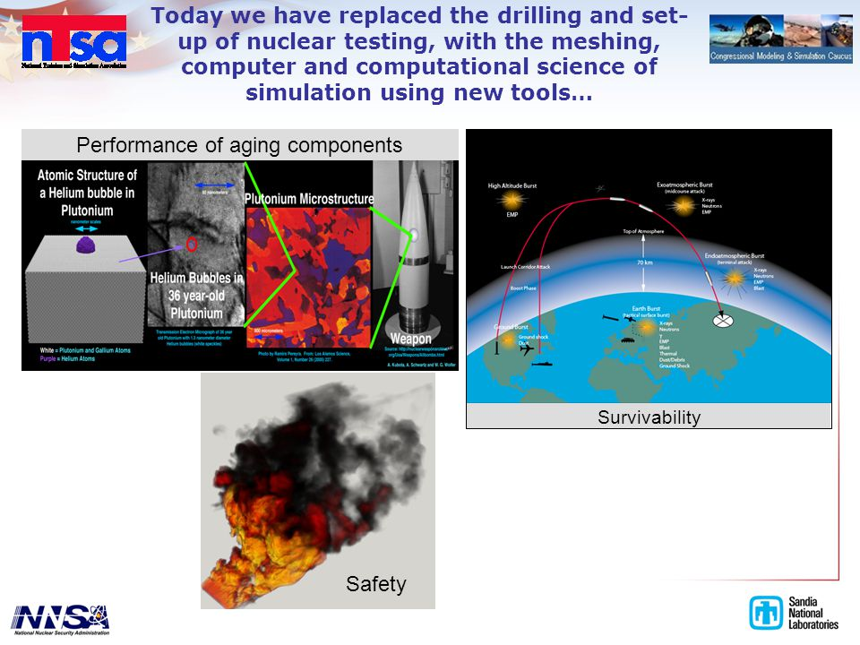 Today we have replaced the drilling and set- up of nuclear testing, with the meshing, computer and computational science of simulation using new tools… Survivability Safety Performance of aging components
