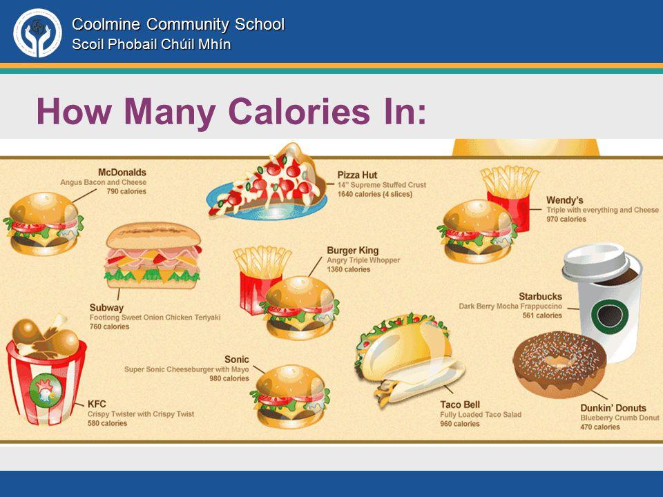 Coolmine Community School Scoil Phobail Chúil Mhín How Many Calories In: