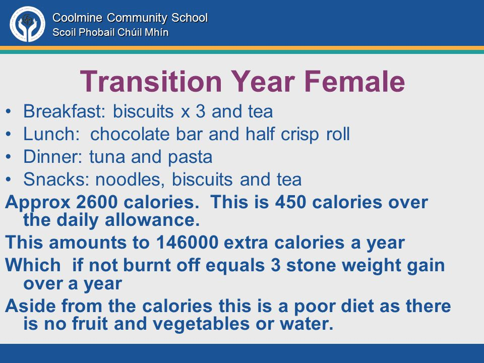 Coolmine Community School Scoil Phobail Chúil Mhín Transition Year Female Breakfast: biscuits x 3 and tea Lunch: chocolate bar and half crisp roll Dinner: tuna and pasta Snacks: noodles, biscuits and tea Approx 2600 calories.