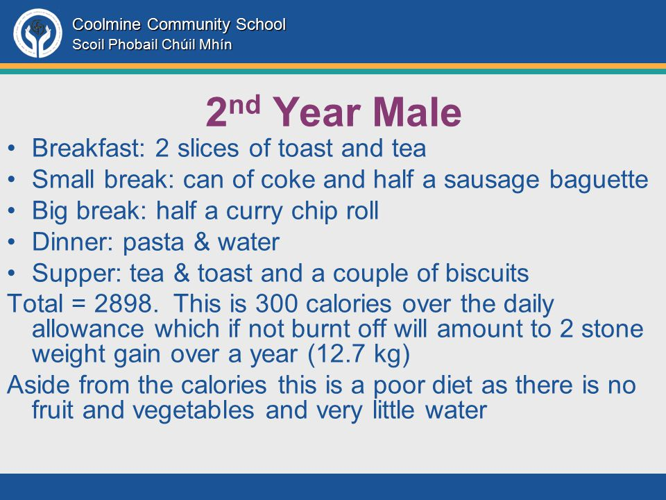 Coolmine Community School Scoil Phobail Chúil Mhín 2 nd Year Male Breakfast: 2 slices of toast and tea Small break: can of coke and half a sausage baguette Big break: half a curry chip roll Dinner: pasta & water Supper: tea & toast and a couple of biscuits Total = 2898.