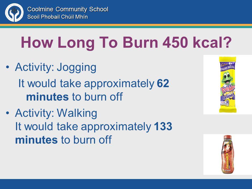 Coolmine Community School Scoil Phobail Chúil Mhín How Long To Burn 450 kcal.